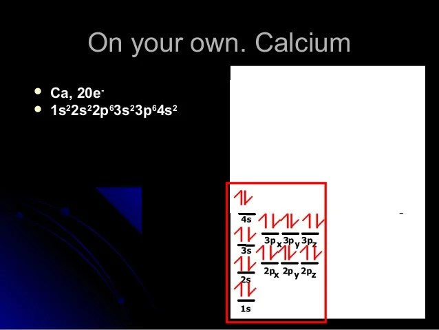 33 orbital notation