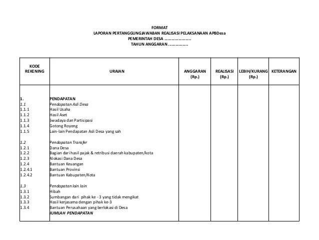 Contoh Laporan Keuangan Pemerintah Desa Terbaru Juragan Desa Cute766