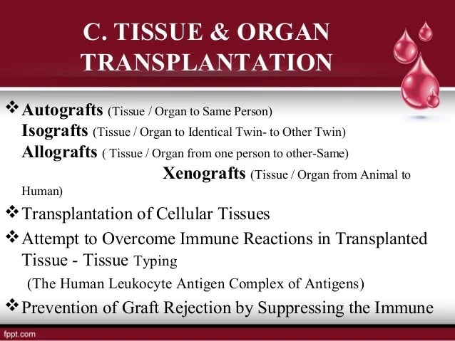 Blood Types Transfusion & Organ Transplantation