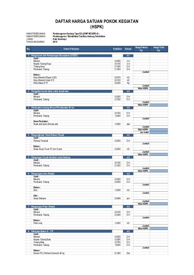 Analisa Harga Satuan Pekerjaan Wiremesh Per M2 : analisa, harga, satuan, pekerjaan, wiremesh, Analisa, Harga, Satuan
