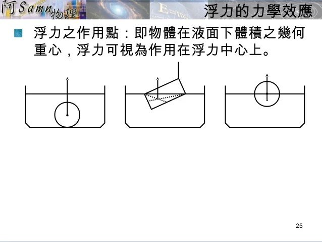 3-3 static equilibrium