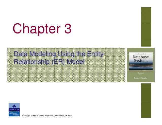 Data Modeling Using the EntityRelationship (ER) Model