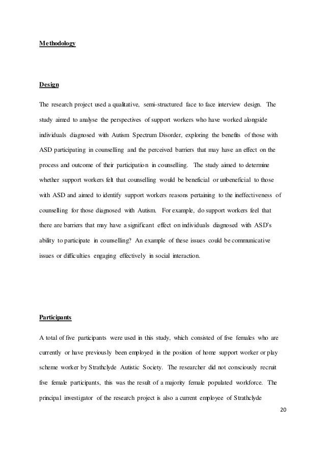 Undergraduate BA Hons Psychology Empirical Project