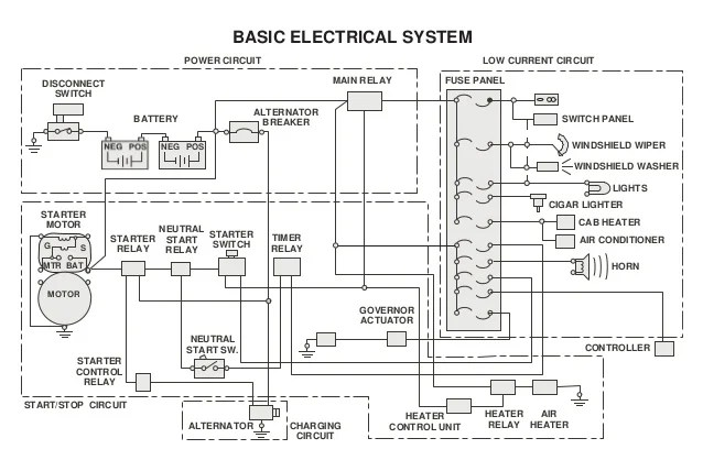 317 Skid Steer Wiring Diagram 322 Electrical System Caterpillar 1
