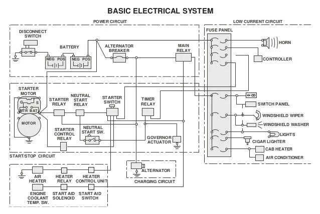 wiring diagram cat 320l automotive wiring diagram u2022 rh nfluencer co Cat Wheel Loader 320 Cat Construction Equipment