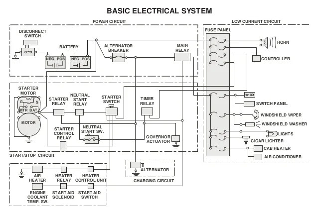 wiring diagram cat 320l wire center u2022 rh leogallery co Cat Wheel Loader 320 Cat Construction Equipment