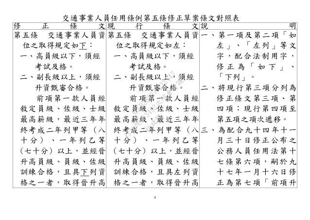 20160324人事行政總處:簽陳交通部所擬「交通事業人員任用條例」第5條修正草案