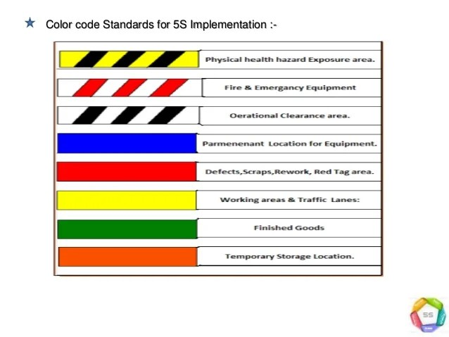Best practices to implement  example color code also implementation presentation rh slideshare