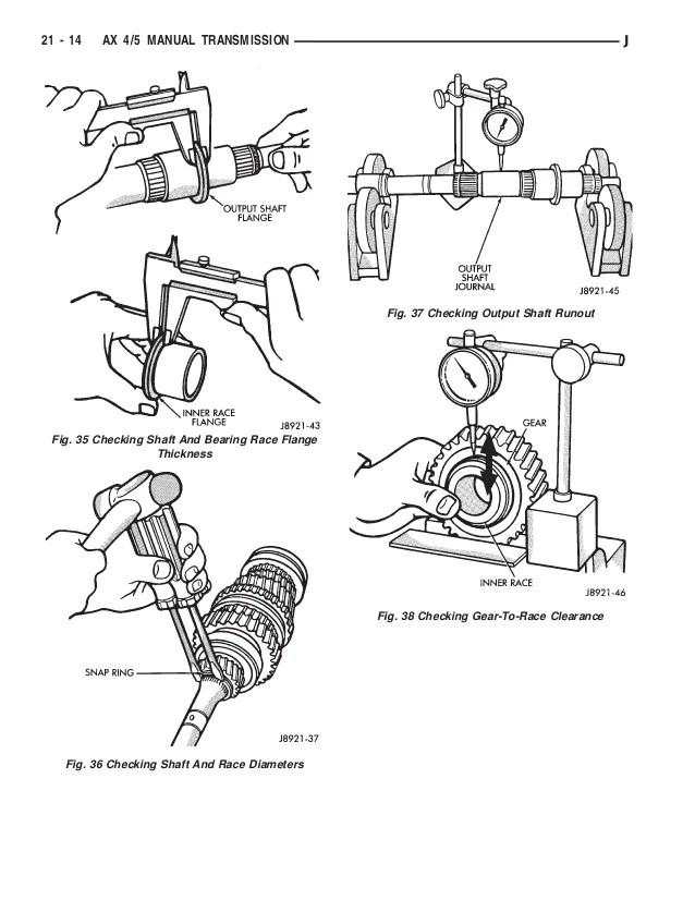 cherokee ignition diagram wiring diagram schematic