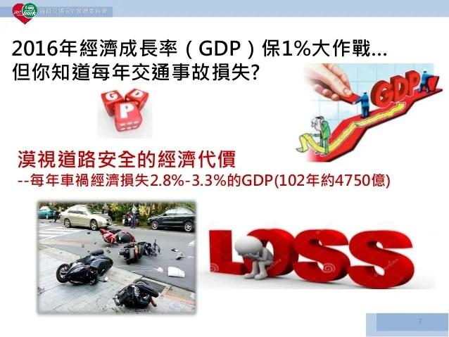 20160721交通部:「精進道路交通安全作為」報告