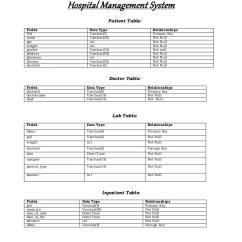 Hospital Database Design Diagram Automatic Network Software Free Management System