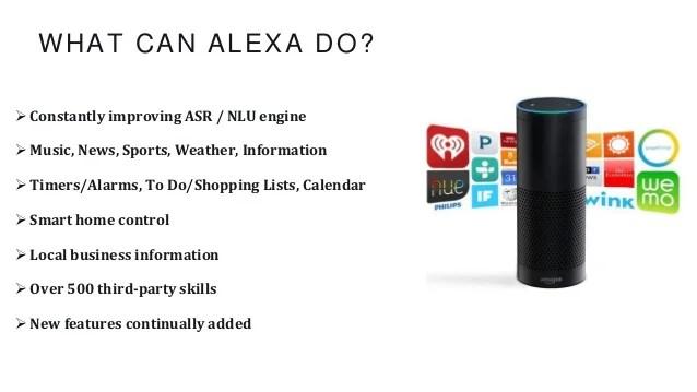 Amazons Echo The Present and Future of Alexa  Donn Morrill Amazo