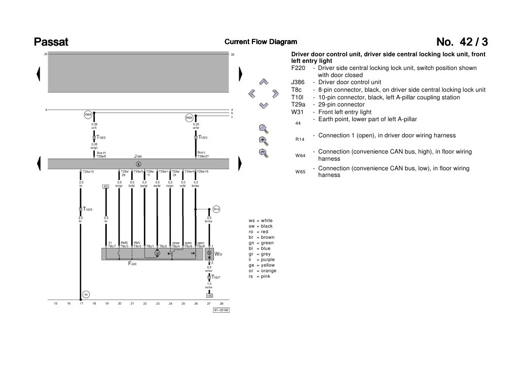 vw passat ccm wiring diagram 6 speaker b6 trailer new era of b5 5 somurich com b7 volkswagen