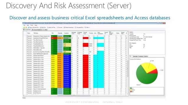 Spreadsheet Compliance and Management in Office and SharePoint 2013 P…