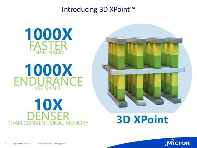 """Intel. Micron unveil """"breakthrough"""" 3D XPoint Memory Tech – A revolut…"""
