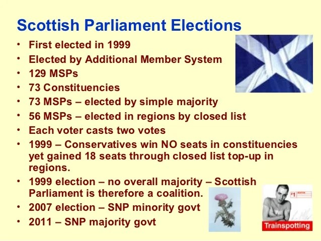 Image result for scottish parliament images
