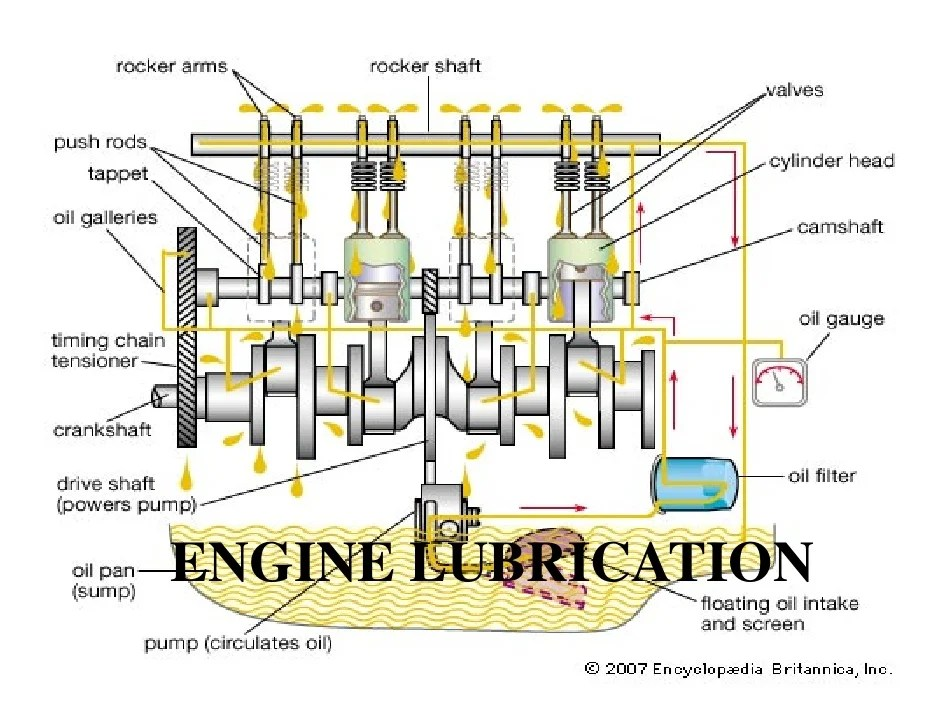 cat 5 wiring diagram a or b towbar electrics 13 pin agriculture engineering-chptr 3