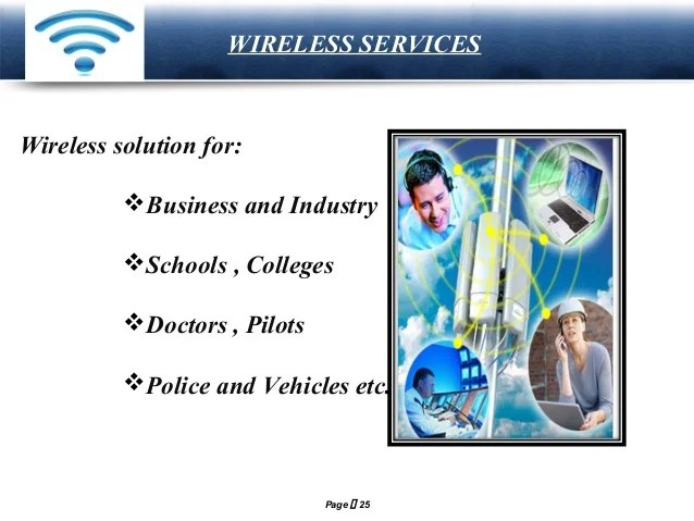 Wireless Presentation System Comparison Evolution From 3g