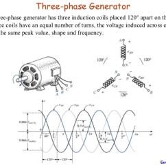 Three Phase Generator Wiring Diagram L14 30 Male Plug 3phase Circuits
