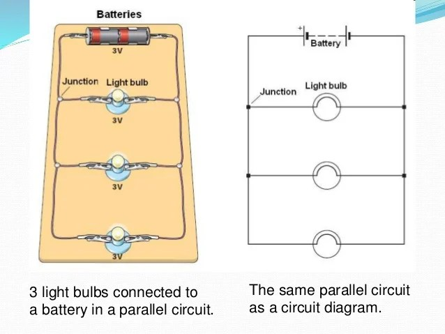 4.3.b Form 4 Parallel Circuits