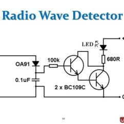 Rf Tx And Rx Circuit Diagram 1995 Chevy S10 Starter Wiring Electronic Communication System