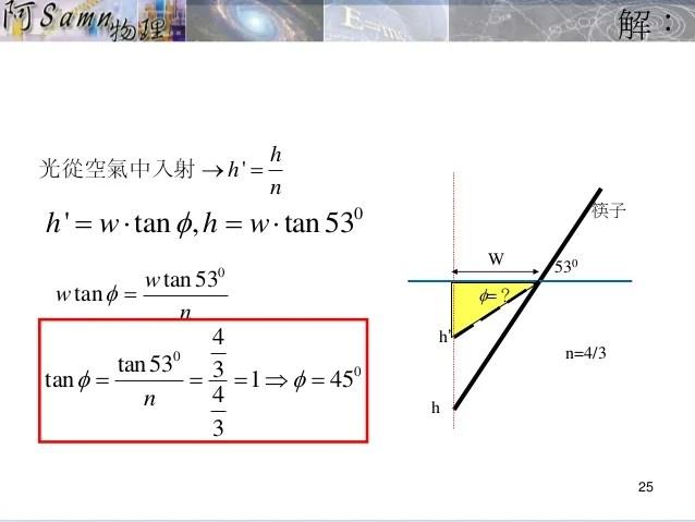 4-3-光的折射