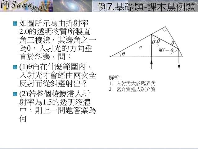 4-4 光的折射