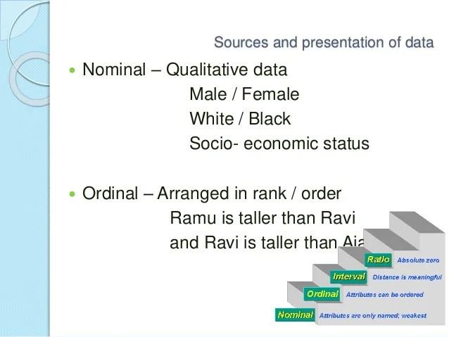 Parametric Equal Variances - Cover Letter Resume Ideas