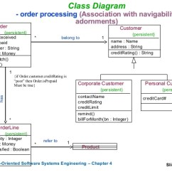 Course Management System Class Diagram W124 500e Wiring 4 Diagramsusinguml