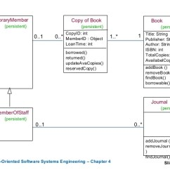 Class Diagram For Library Management System In Uml Xtm Winch Wiring 4. Diagrams Using