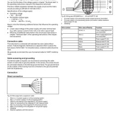 Two Wire Pressure Transmitter Wiring Diagram Winnebago Motorhomes Submersible For Level Measurement