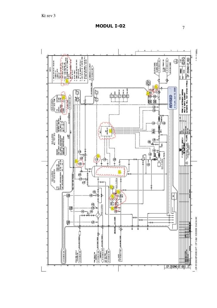wiring fuse box ukuran