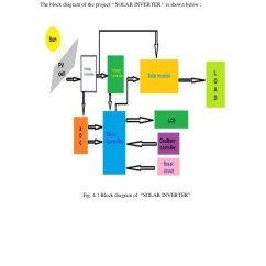 Circuit Diagram Of Home Theater Electrical Light Switch Wiring 7 1 Toyskids Co Simple 100w Inverter And Its Working 5