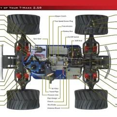 Traxxas T Maxx 2 5 Transmission Diagram Pollak Valve Wiring 4902 Manual