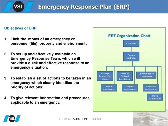 Creating solutions together ert organization chart also induction qhse rh slideshare