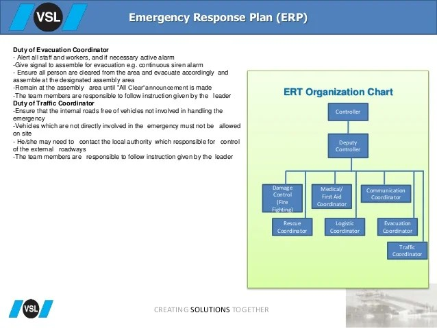 Creating solutions together emergency response plan erp ert organization chart also induction qhse rh slideshare