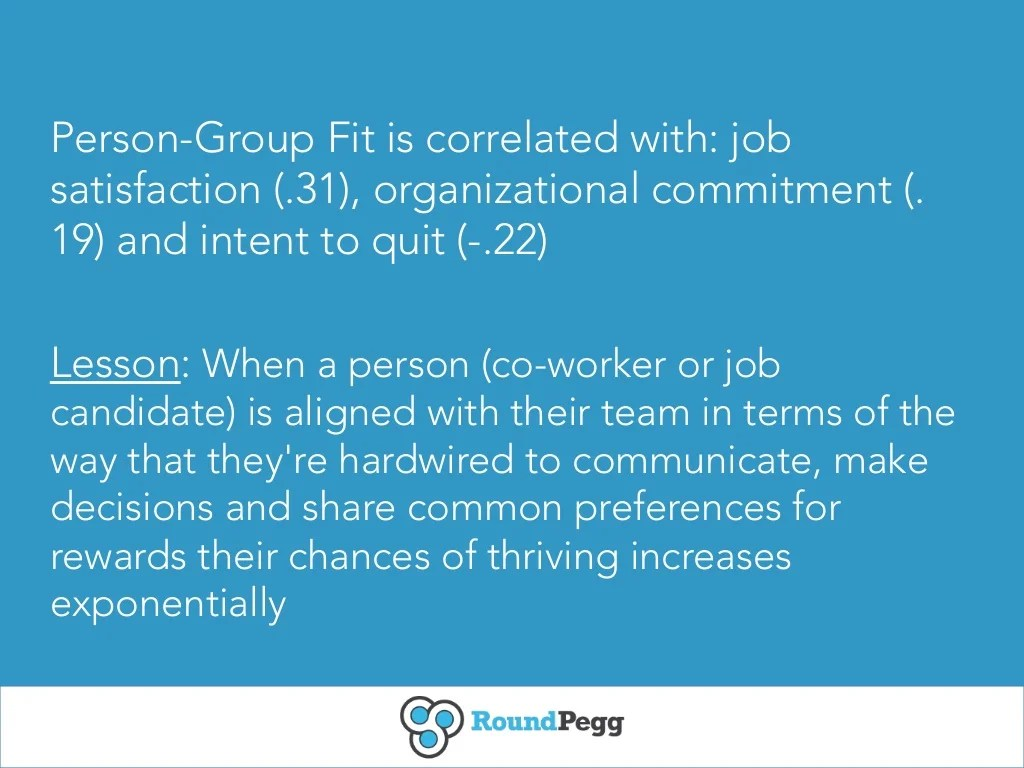 Person Group Fit Is Correlated With
