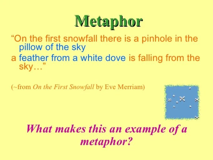 Poems With Metaphors For 4th Grade Textpoems