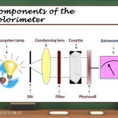 Nordyne Condenser Unit Wiring Diagram Bighawks Keyless Entry Goodman Air Conditioner Contactor Ruud Heat Pump ~ Elsavadorla