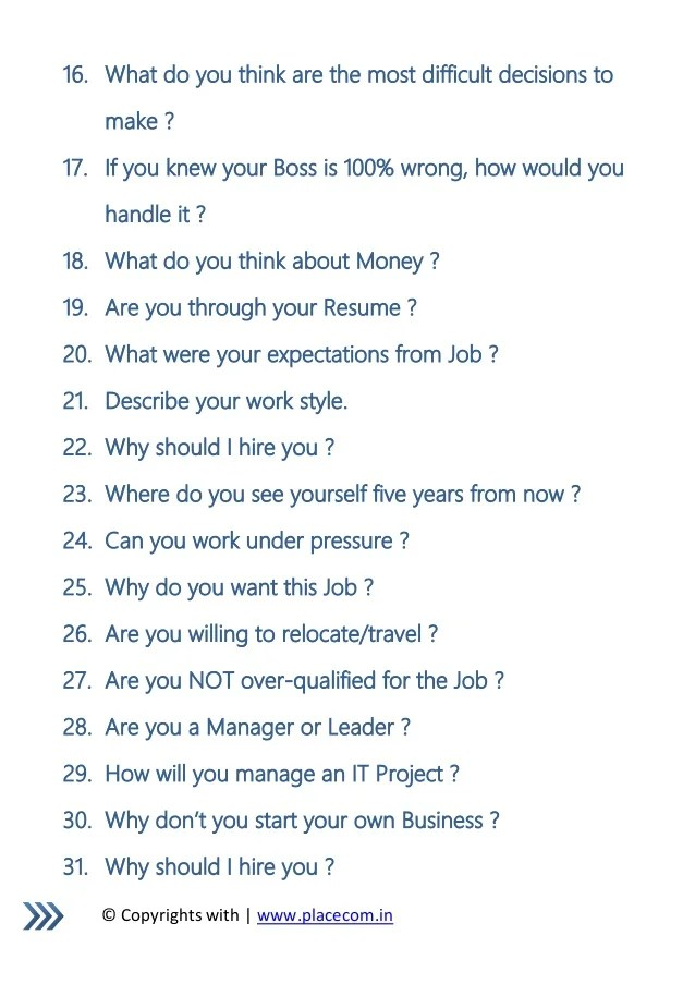 40 Most Asked Interview Questions With Answers