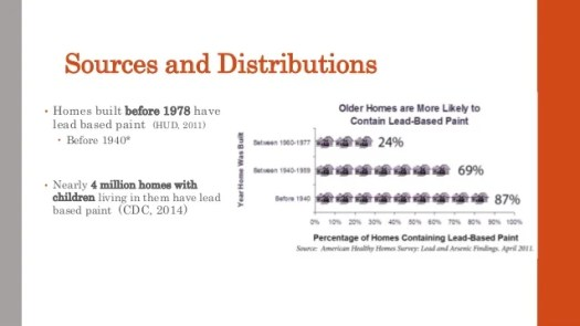 14 Sources And Distributions Homes Built Before 1978 Have Lead Based Paint