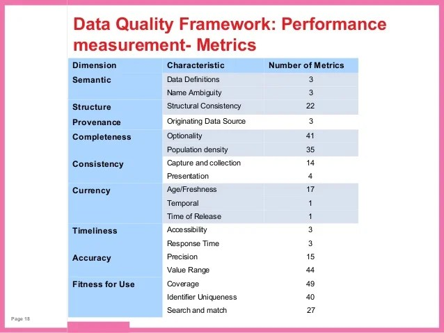 Data Quality Asia Pacific Awardv1120100520