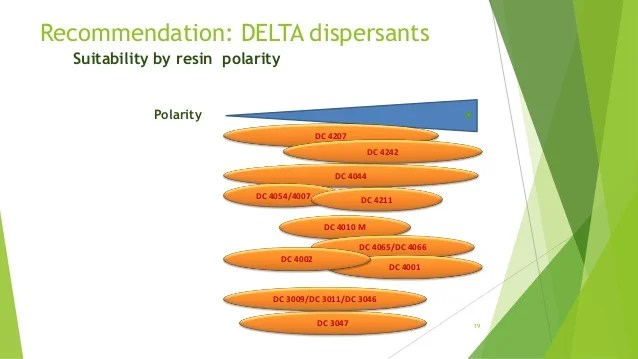 Delta 4066