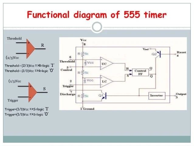 555 Timer Integrated Circuit And Its Applications