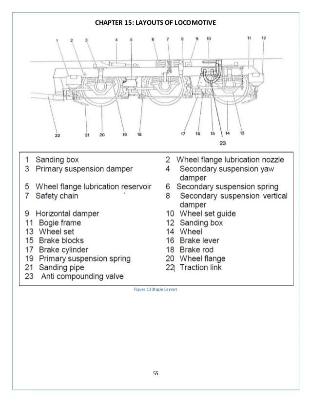 dcc layout wiring diagram model train diagrams free engine image car radio bachmann guide ~ elsalvadorla
