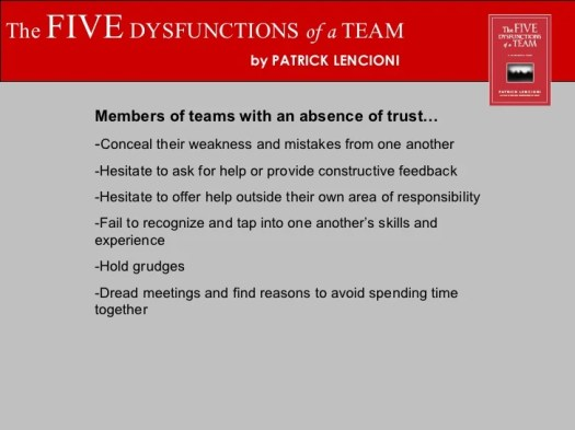 Absence of trust