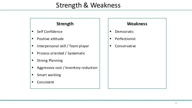 manager weaknesses examples
