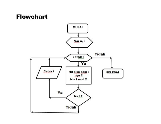 diagram hp xiaomi