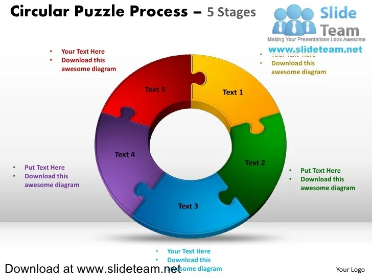 Circular puzzle process  stages your text here also pieces pie chart with hole in center powerp rh slideshare