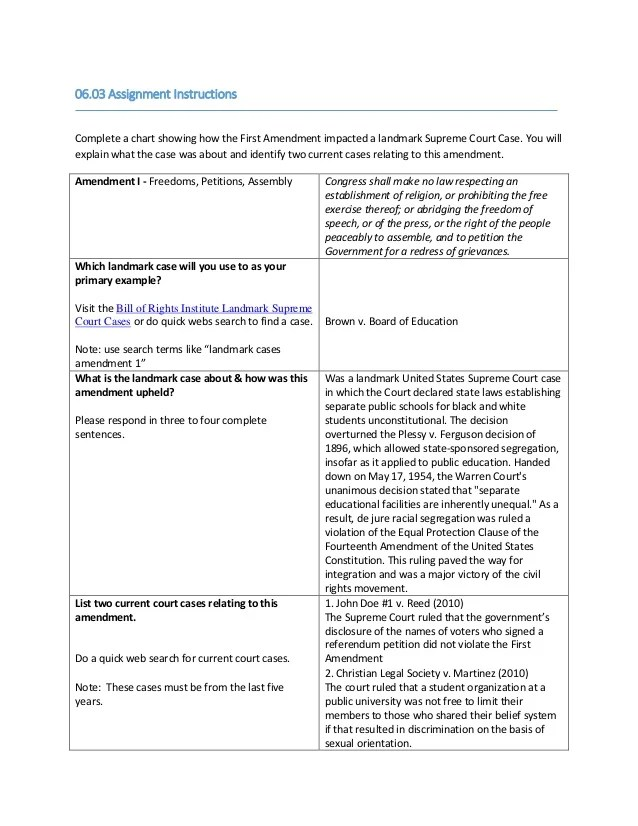 assignment instructions complete  chart showing how the first amendment impacted landmark supreme court also work rh slideshare